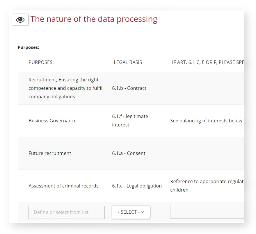Records of processing activities